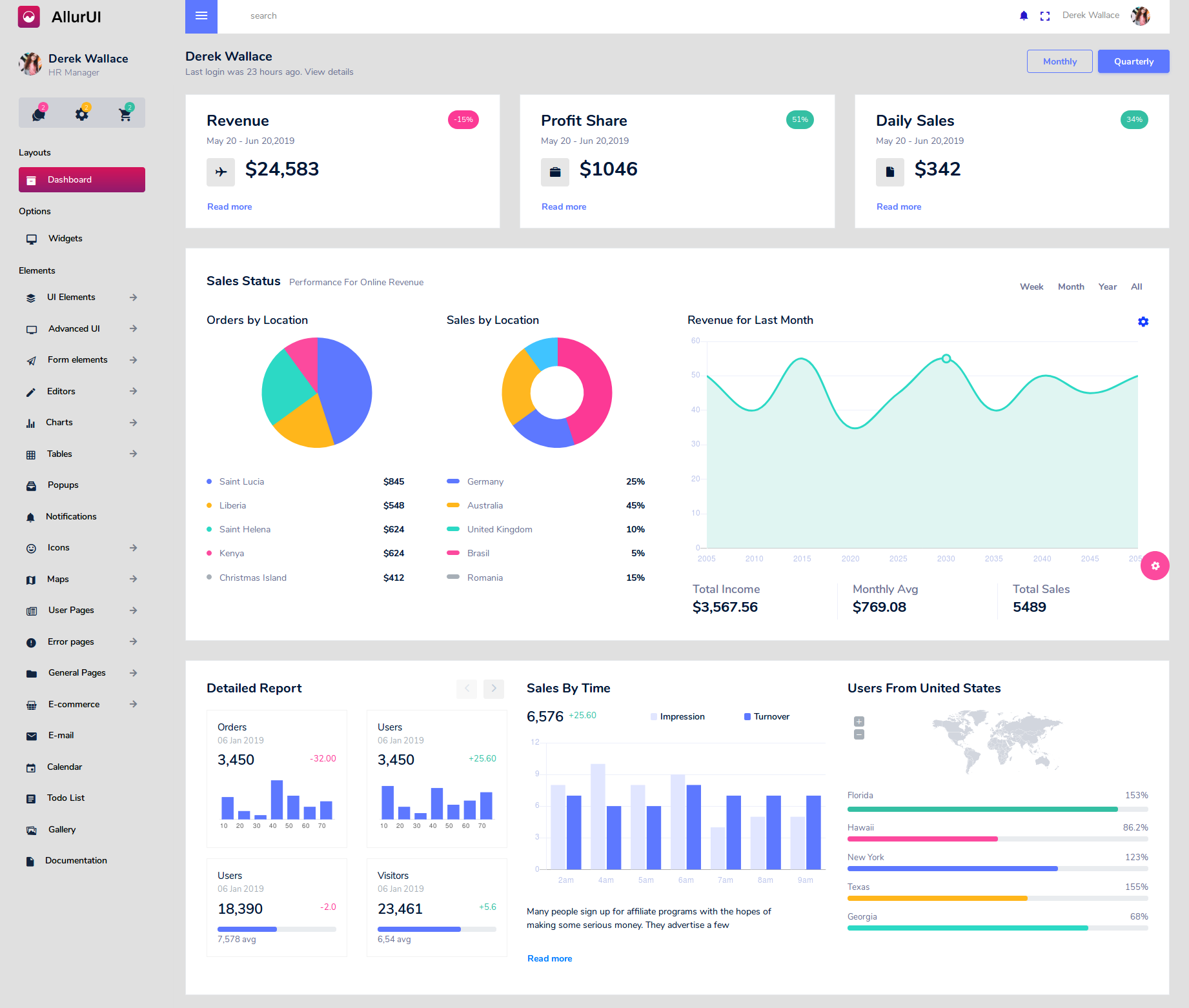 Simple Bootstrap Website Templates for 2019