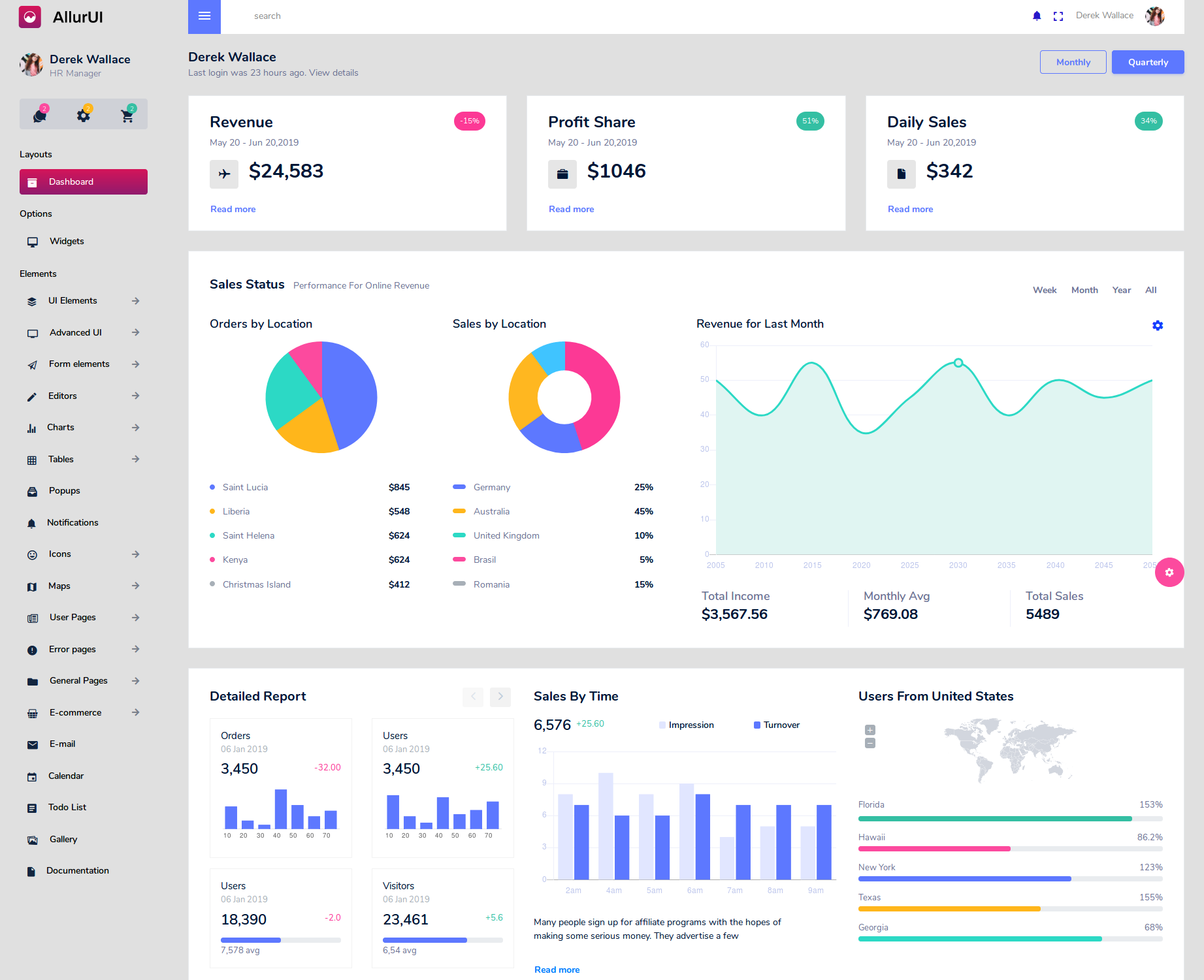 Best Free and Premium Bootstrap 4 Admin Templates