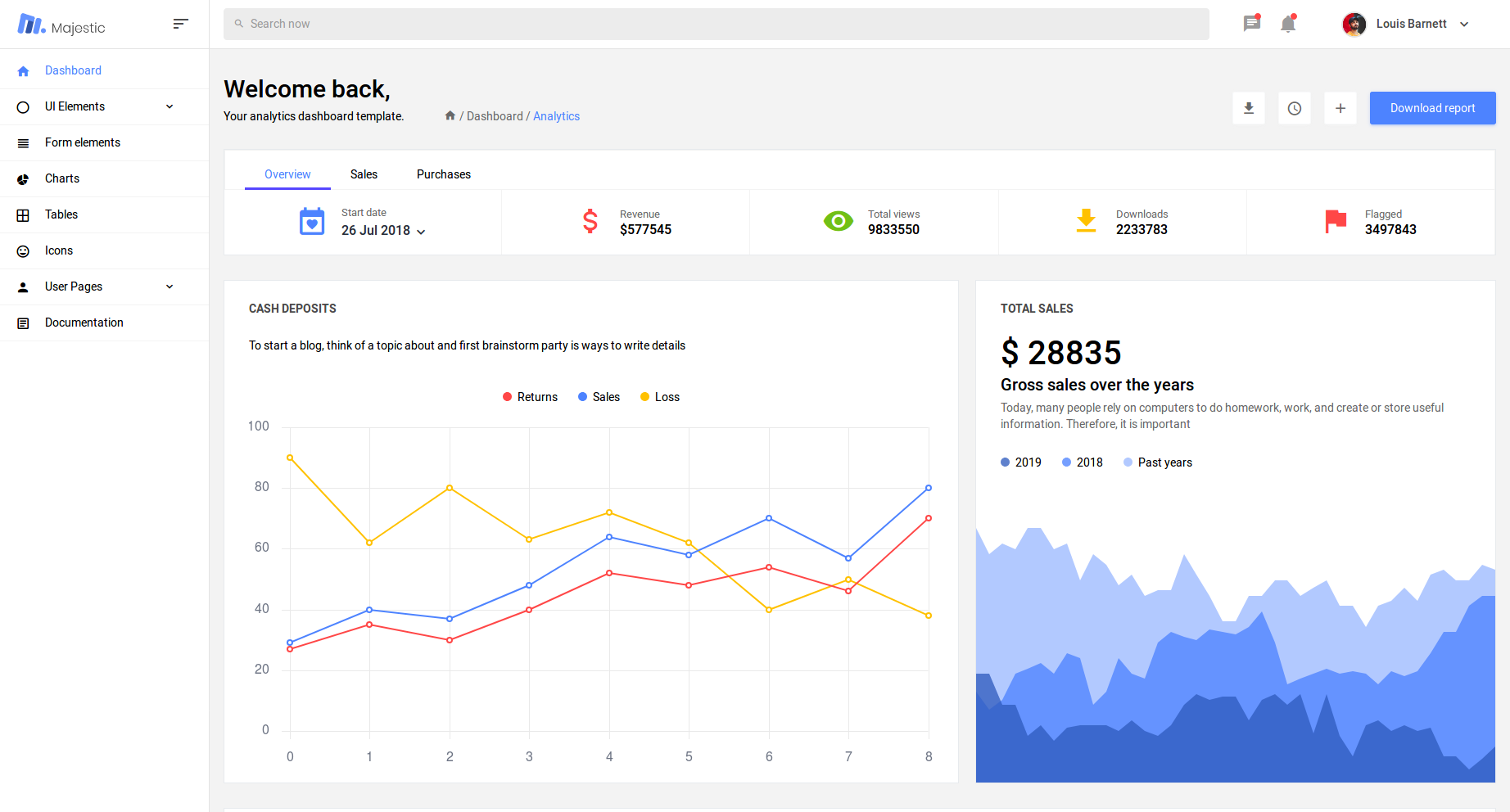 Best Bootstrap Admin Templates Responsive Free