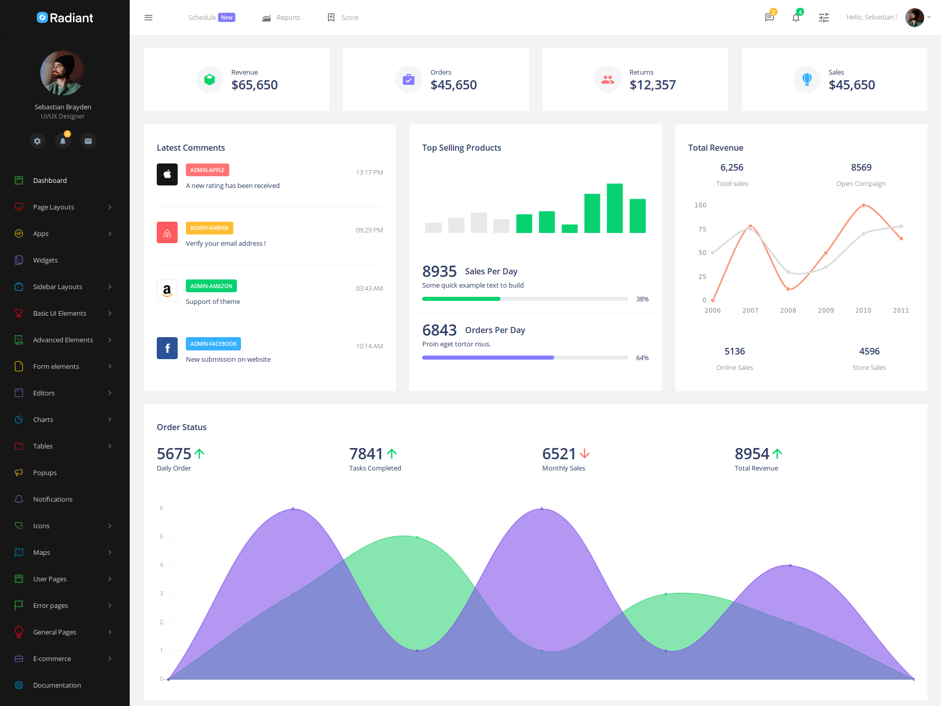 Best E-commerce Admin Panel Templates