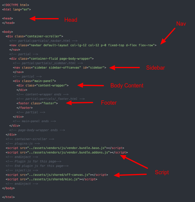 Integrate Bootstrap with Laravel PHP Framework