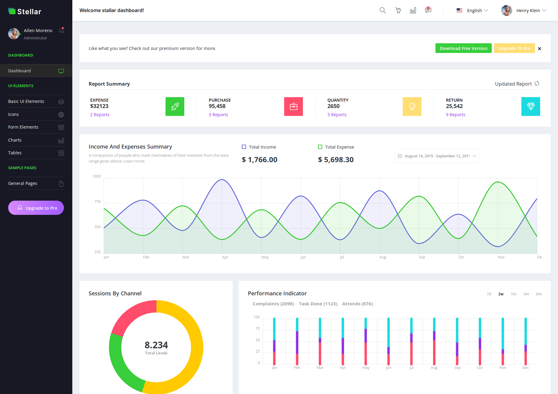 admin template free