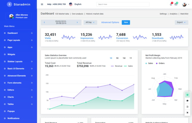 star admin bootstrap template preview