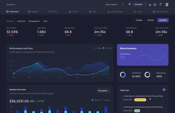 Star Admin 2 premium Bootstrap 5 dashboard with horizontal navbar and dark theme