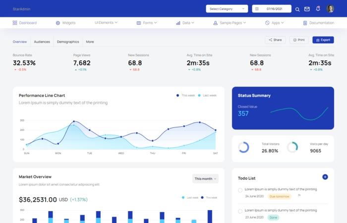 Star Admin 2 Bootstrap admin dashboard template with horizontal navbar and light theme