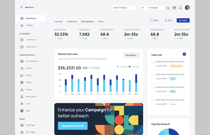 Star Admin 2 Bootstrap Admin dashboard with boxed layout