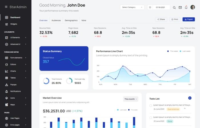 Star Admin 2 Bootstrap admin panel with dark menu