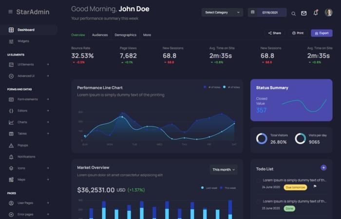 Star Admin 2 bootstrap admin dashboard with dark theme