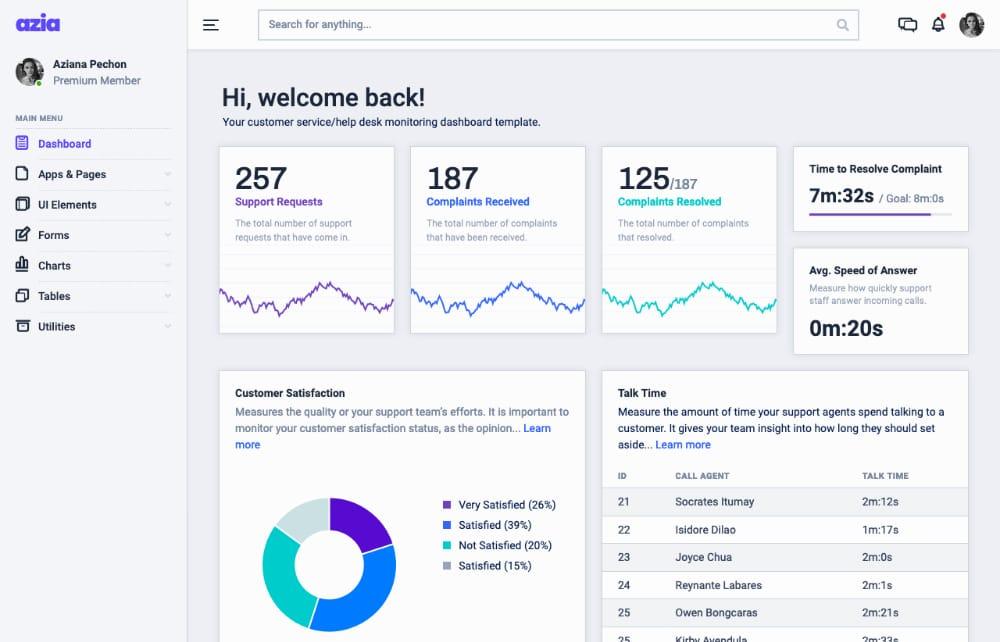 customer services dashboard