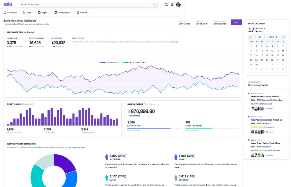 event monitoring dashboard