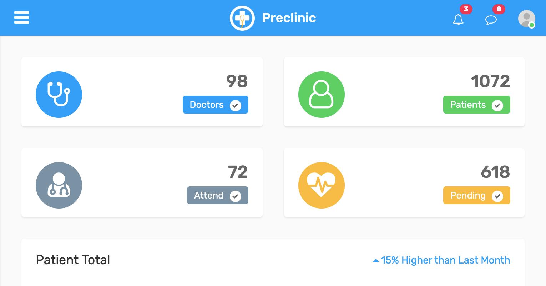 preclinic