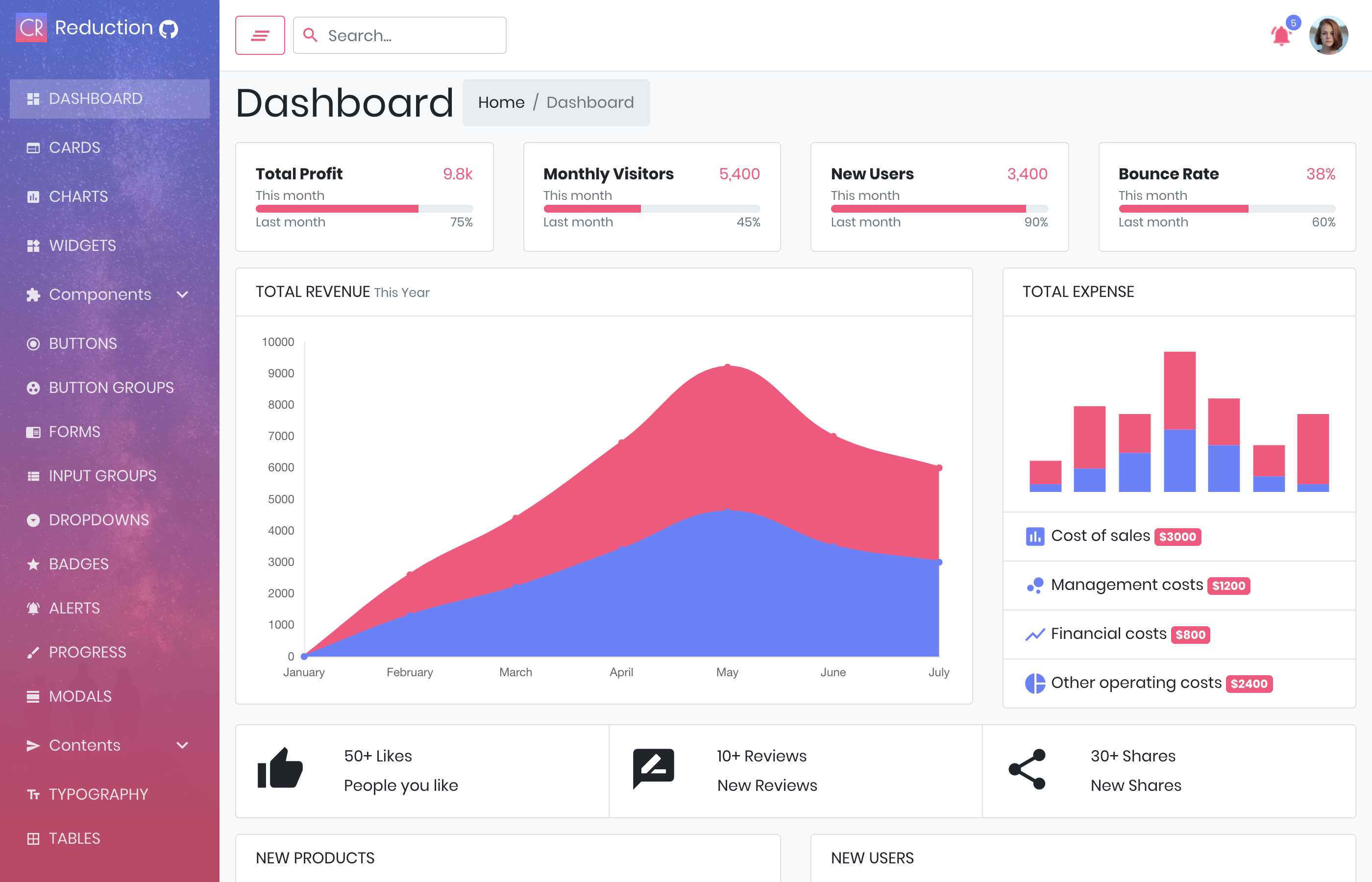 Reduction admin templates
