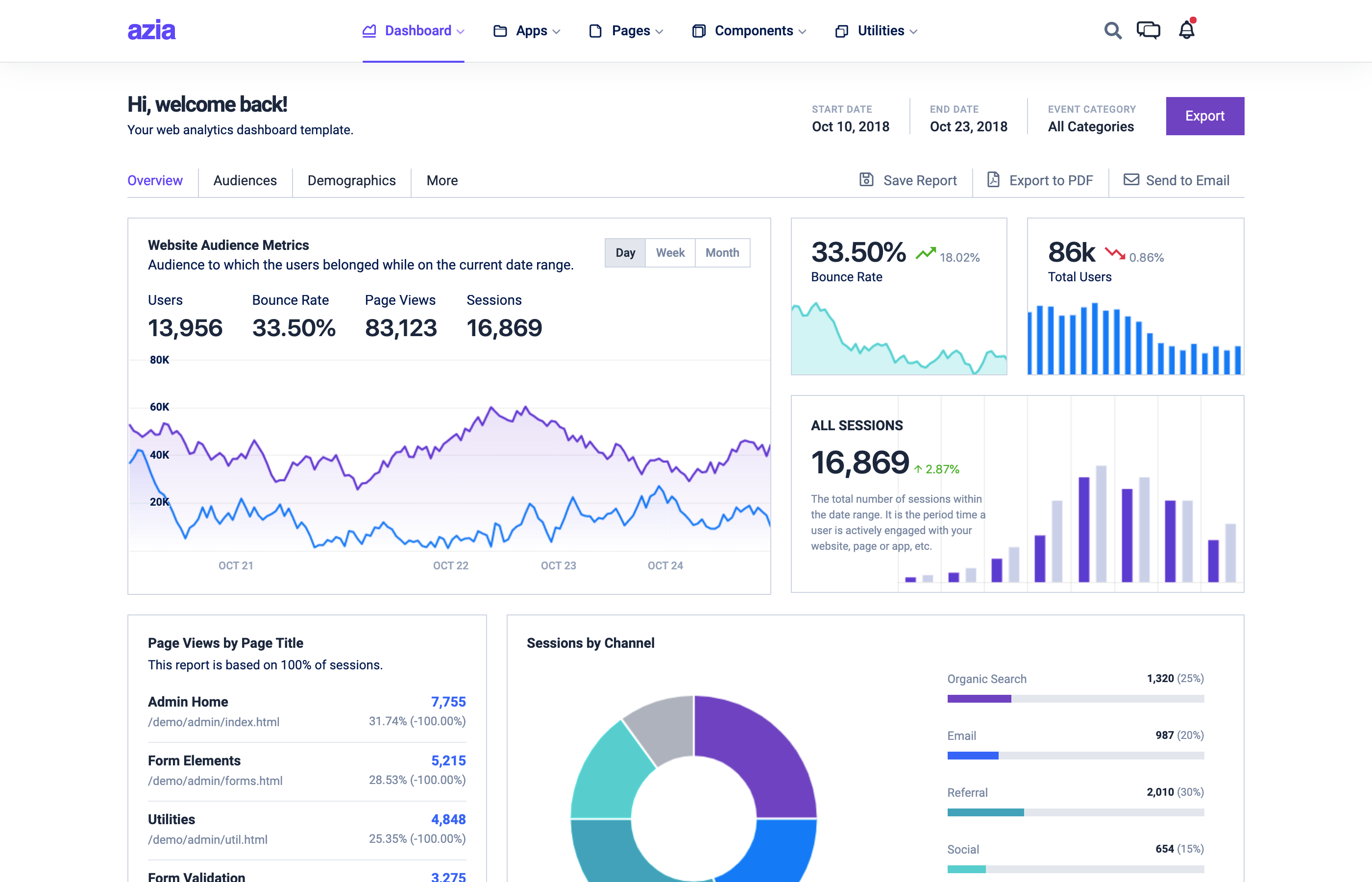 azia web Analytics dashboard
