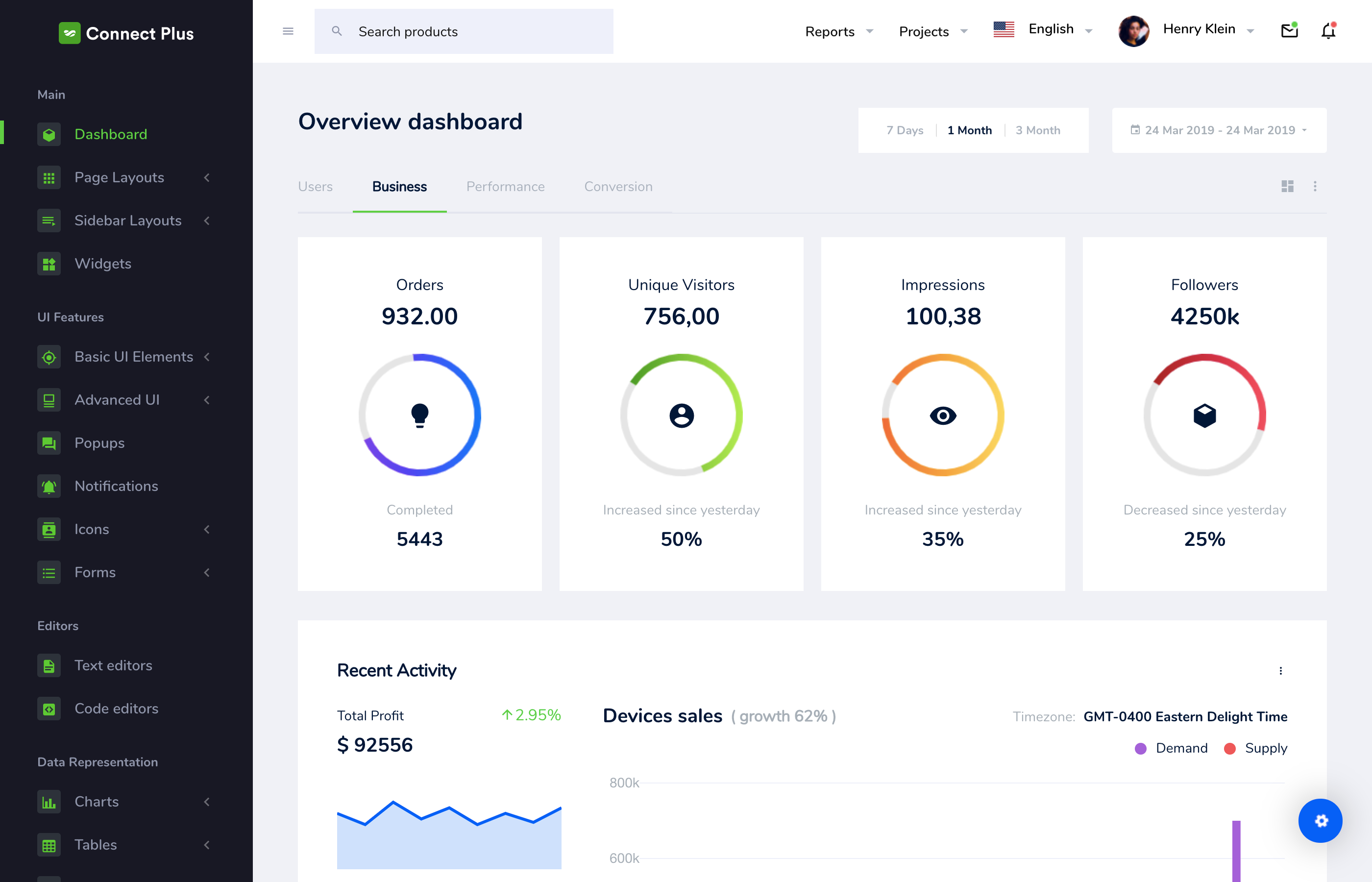 connect plus premium admin templates