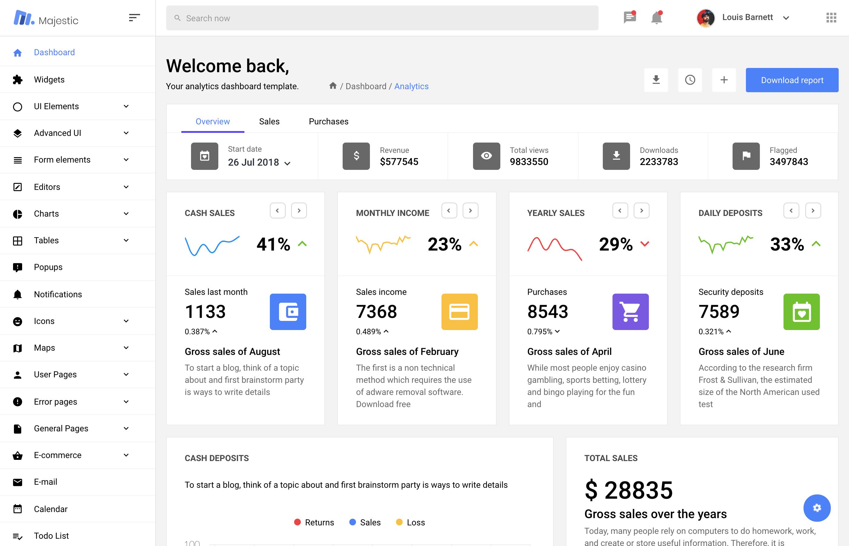 majestic admin premium templates