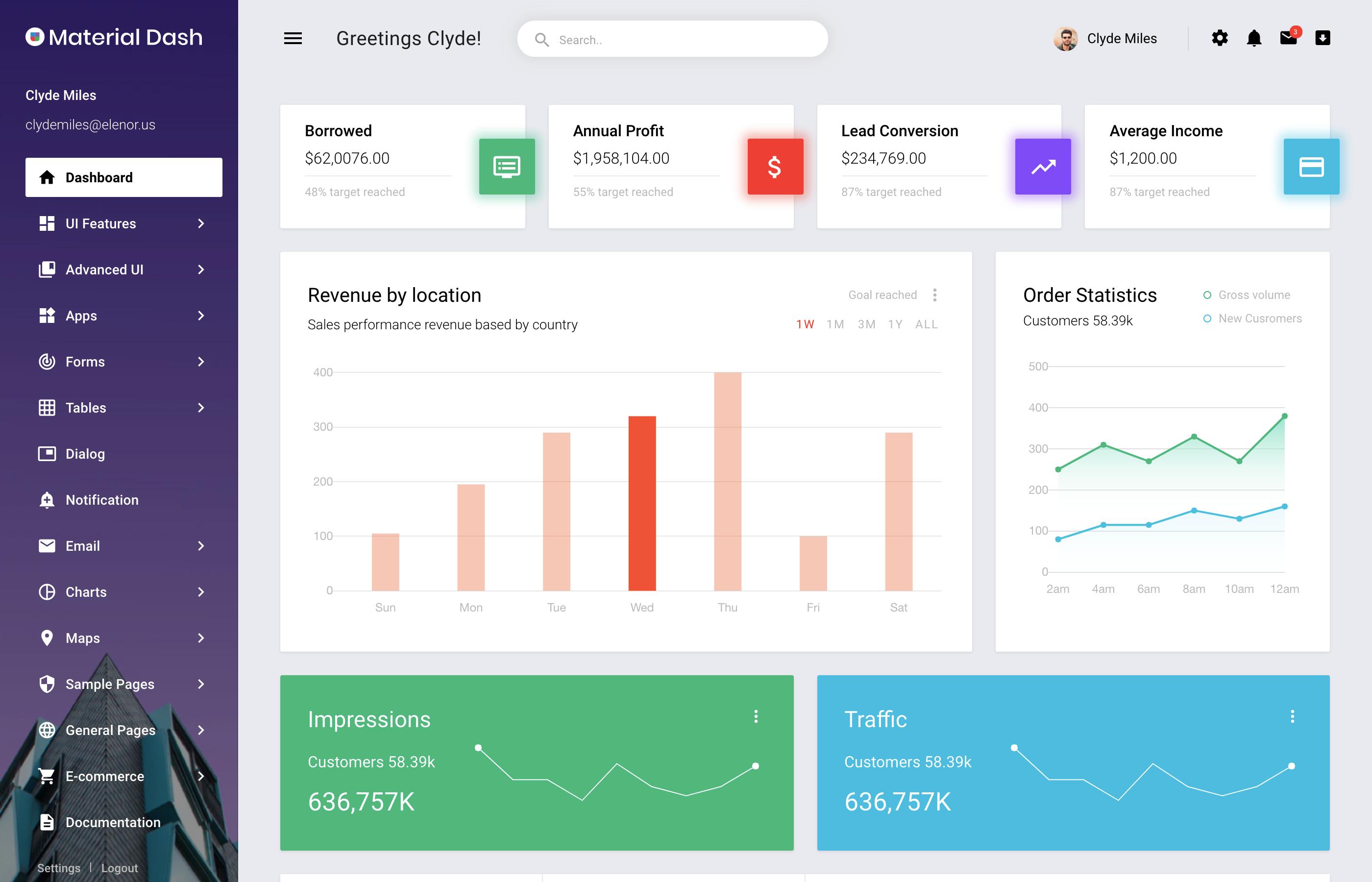 material dash premium templates