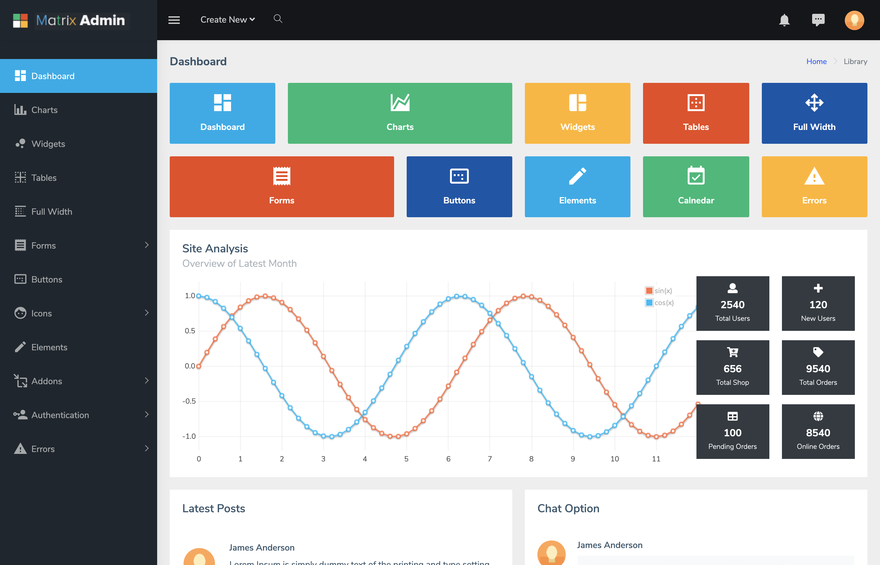 Matrix admin free dashboard