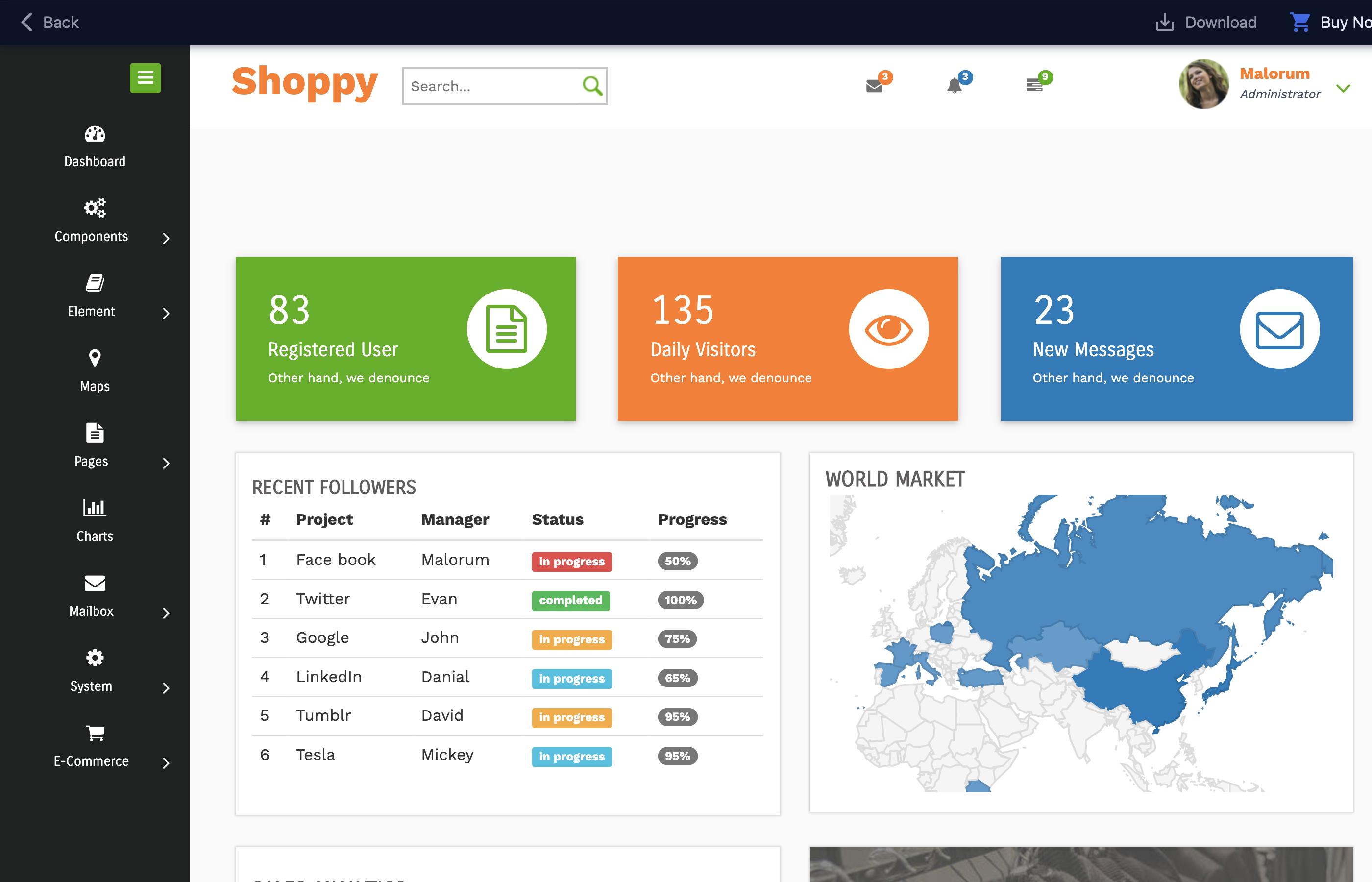 shoppy free html5 and css3 admin panel templates