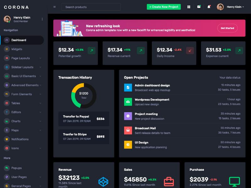 Corona bootstrap 4 admin dashboard