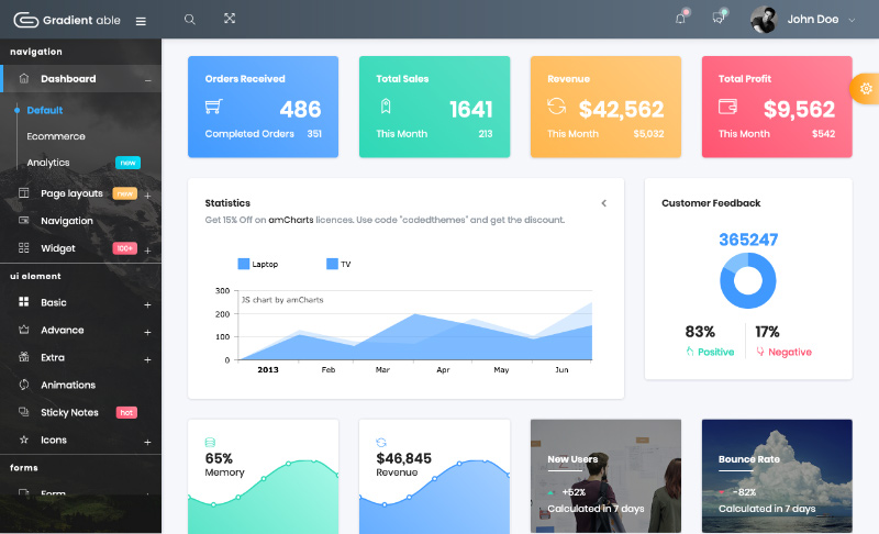 Gradient able bootstrap templates