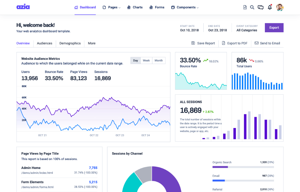 azia free html5 and css3 admin dashboard template