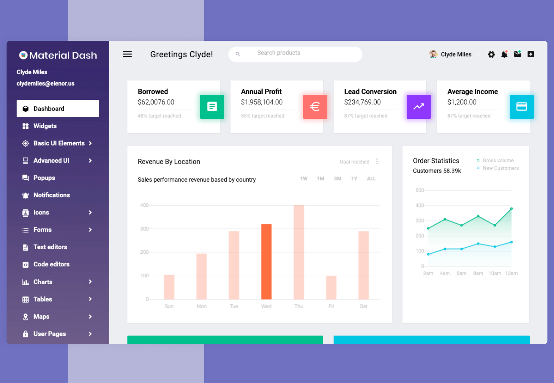 Material Dash Pro Bootstrap