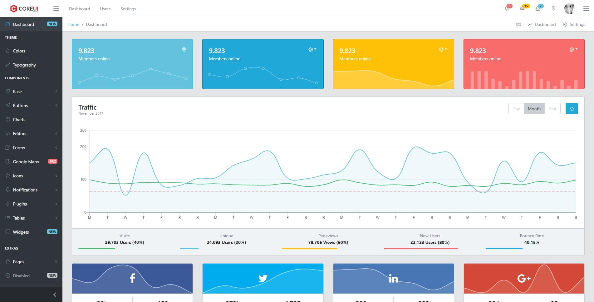 Preview of CoreUI dashboard