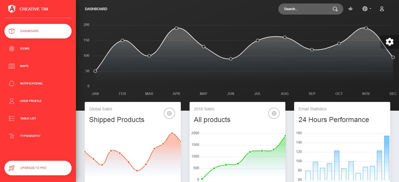 Now UI Dashboard Angular by Creative Tim