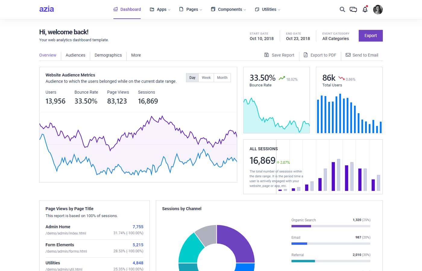 Preview of Azia Angular dashboard