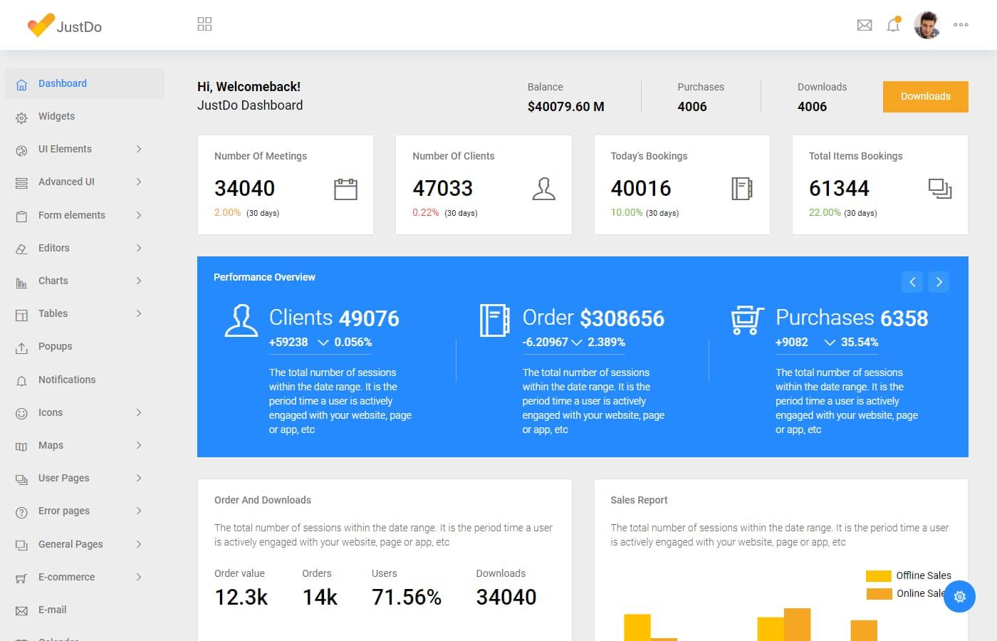 Preview of JustDo Angular dashboard