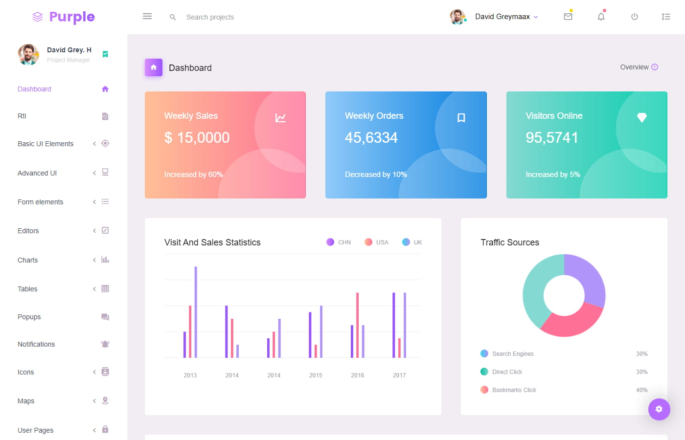 Preview of Purple Angular dashboard