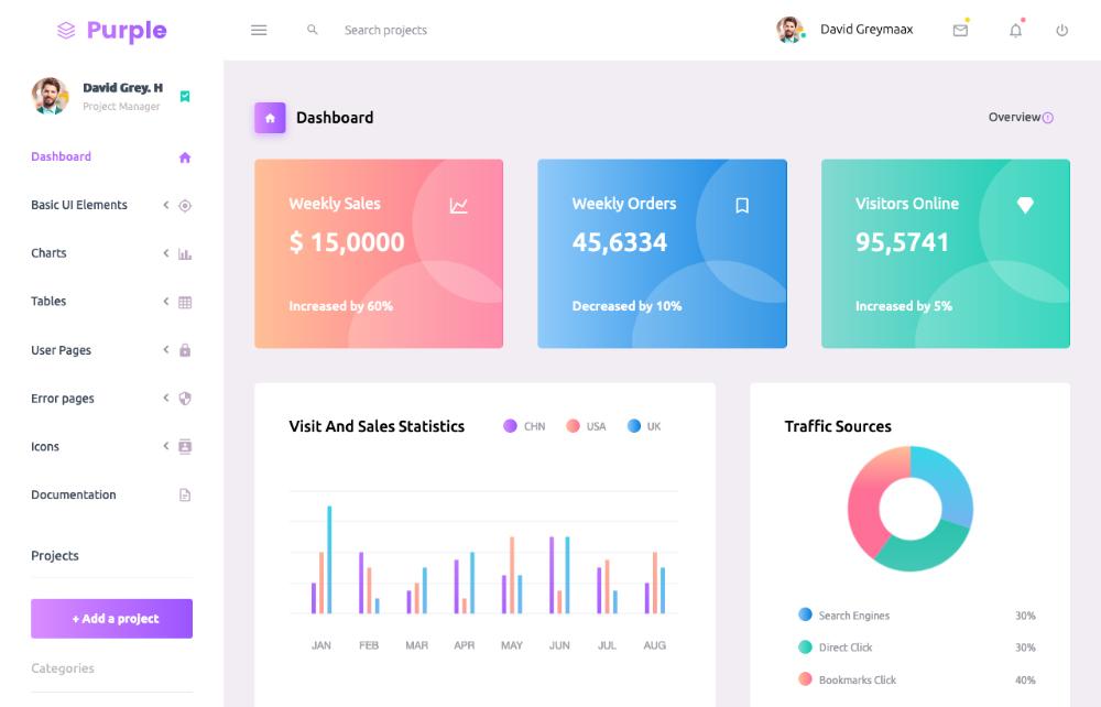 Purple Vue admin template - default dashboard