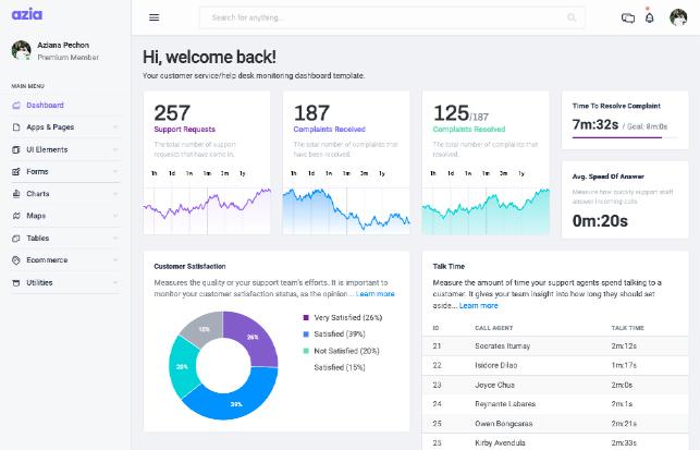Azia laravel HelpDesk Monitoring Dashboard