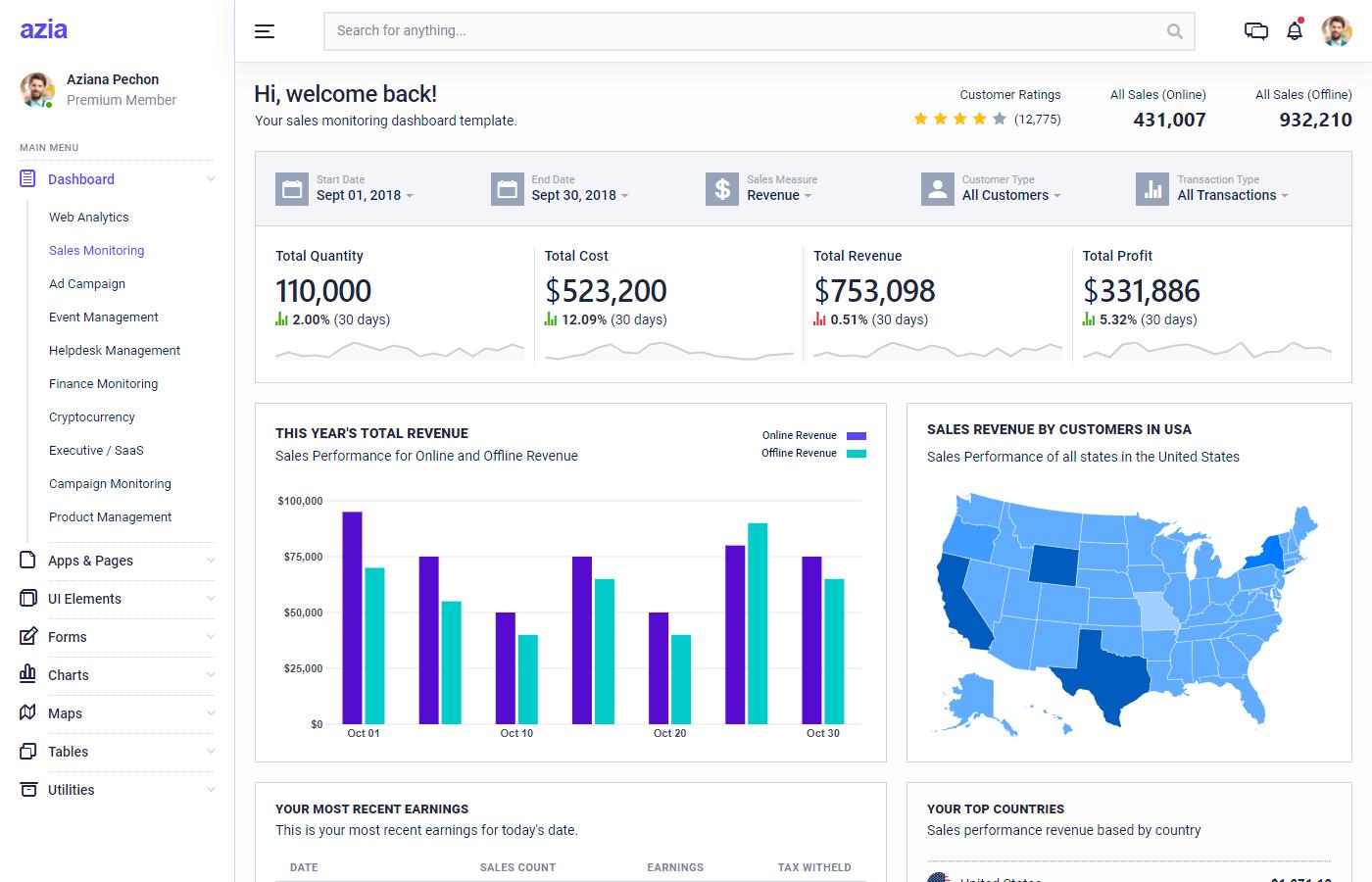 Azia Admin Bootstrap 4 ecommerce dashboard template