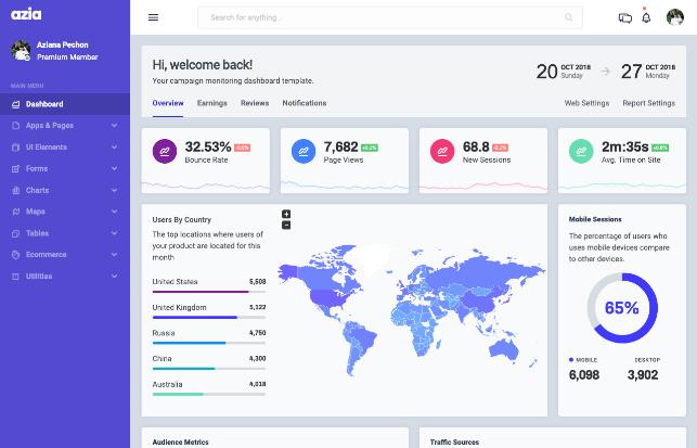campaign monitoring dashboard azia laravel
